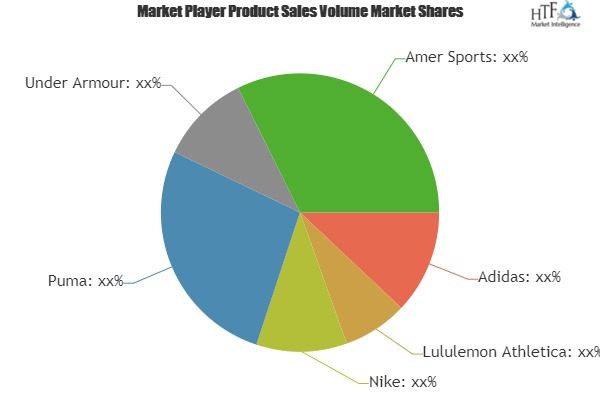 Sports Apparels Market Is Booming Worldwide| Adidas, Nike, Puma