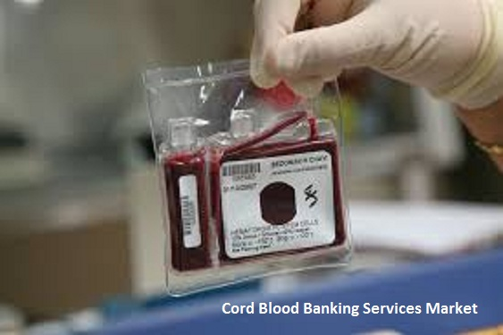 Cord Blood Banking Services Market is expected to reach at $2,772 million by 2023, with a CAGR of 13.8%
