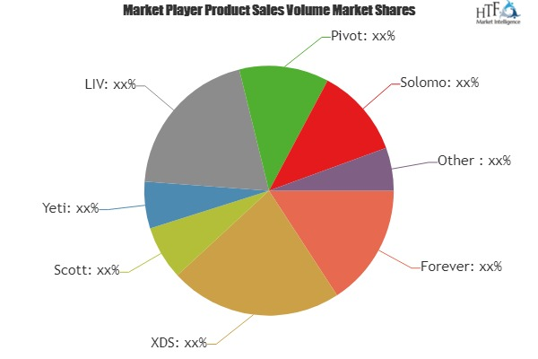 Mountain Bike Market to Witness Huge Growth by 2024 | Leading Players- Forever, XDS, Scott, Yeti, LIV, Pivot