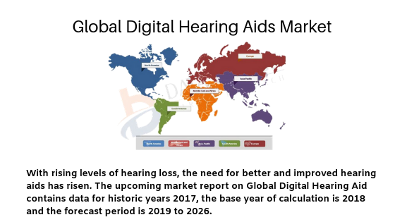 Digital Hearing Aids Market to Witness Huge Growth by 2025- Starkey, Cochlear, Puretone, RION