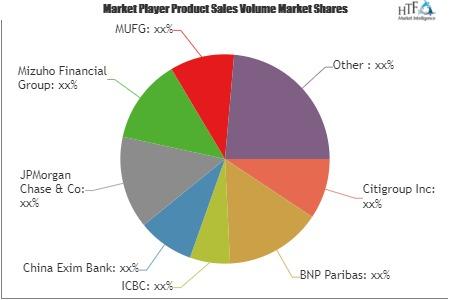 Trade Finance Market – Emerging Trends may Make Driving Growth Volatile | Key players BNP Paribas, ICBC, China Exim Bank, JPMorgan Chase