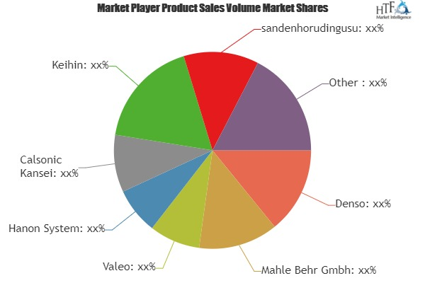 Automotive Air Conditioning Market Comprehensive Study with Pioneer Key player| Denso, Valeo, Hanon System, Calsonic Kansei, Keihin