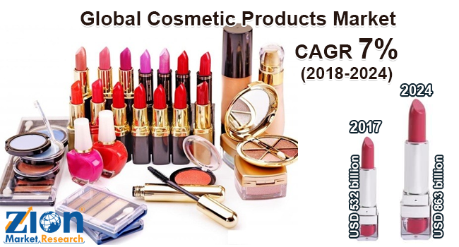 Growth Analysis of Cosmetic Products Market Size & Share to be Worth $863 Billion by 2024