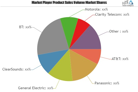Telephone Answering Machine Market to Observe Strong Growth by Key Players| Amplicom, Uniden, VTech Communications