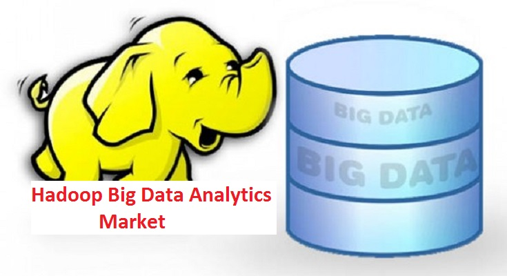 Hadoop Big Data Analytics Market will grow at Highest CAGR of 44.65% by 2026 with top Key player IBM, Teradata, Cloudera, O'Reilly Media, Microsoft, TABLEAU SOFTWARE