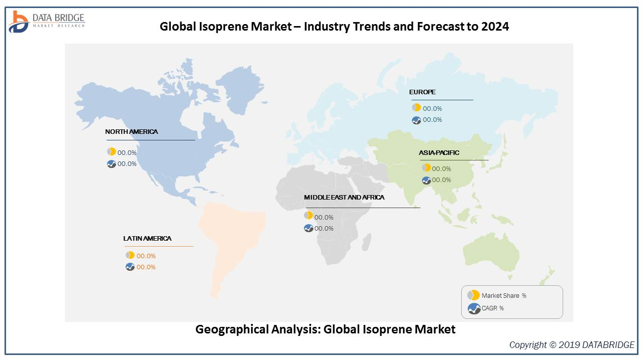 Global Isoprene Market grow at a CAGR of 7.5% forecast to 2024, Industry Analysis ZEON Corporation, Ningbo Jinhai Chenguang Chemical Corporation, Chevron Phillips Chemical Company, Royal Dutch Shell