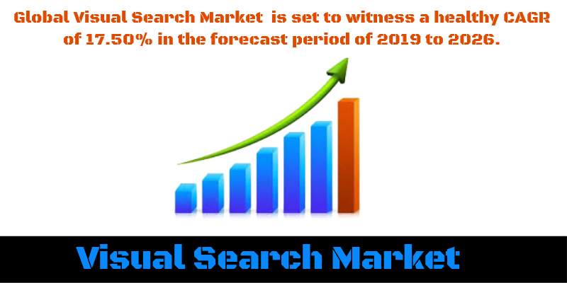 Visual Search Market is Booming at highest CAGR of 17.50 % by 2026 with Top Key Players Microsoft, Pinterest, Syte.ai, Google, Turing Analytics