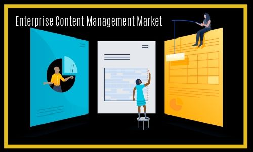 Enterprise Content Management Market Innovative Marketing Campaigns and Business Intelligence by Alfresco, Appatura, Axyon Consulting, Box, Box UK, Lexmark, DocuWare, Everteam, Laserfiche, IBM