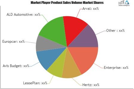 Job Needs and Car Leasing Market to Witness Astonishing Growth with Key Players| Europcar, ALD Automotive, Arval, Localiza
