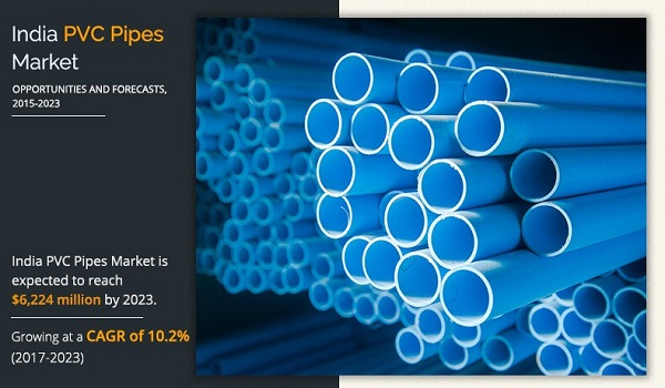 PVC Pipes Market Share Growing Massively Up With Huge CAGR in India | Industry Forecast, 2015-2023