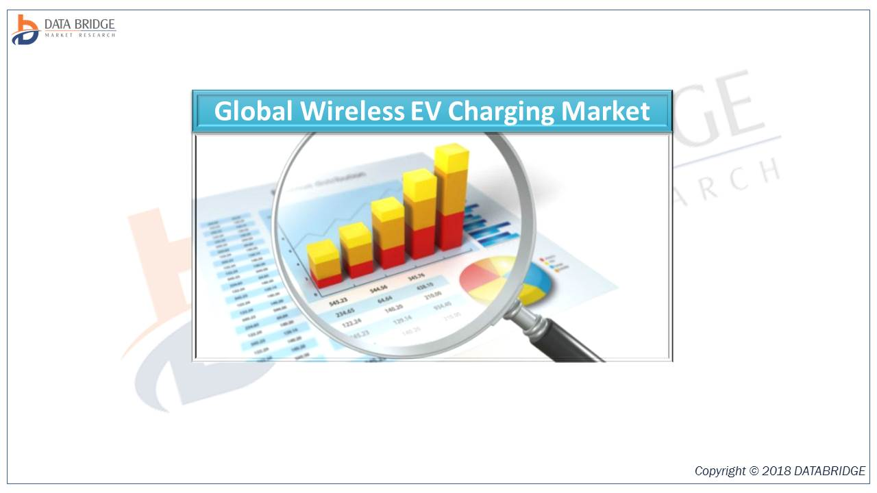 Wireless EV Charging Market 2019 with a highest CAGR of 117.75% with Major Industries: TOSHIBA CORPORATION, SAMSUNG SDI, Mitsubishi Electric Corporation, Toyota Motor Corporation