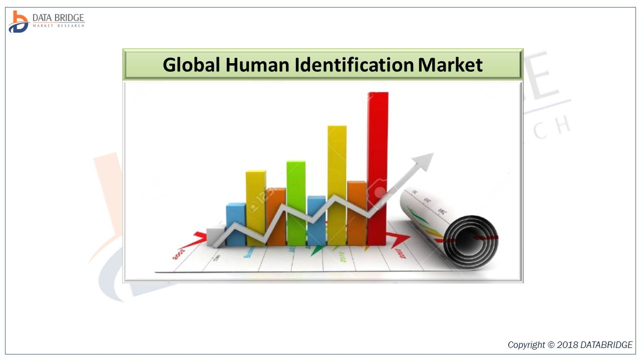 Global Human Identification Market to rise at a healthy CAGR of 14.2% by 2026 With Major Leading Players: General Electric Company, Flinn Scientific, Promega Corporation, Agilent Technologies