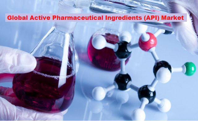 Global Active Pharmaceutical Ingredients (API) Market at a CAGR of 6.50% forecast period to 2024, Worldwide Competitors-Sanofi, Eli Lilly and Company, Boehringer Ingelheim, AbbVie Inc.