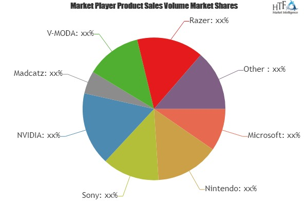 Find out Why Gaming Hardware Market is Thriving Worldwide?
