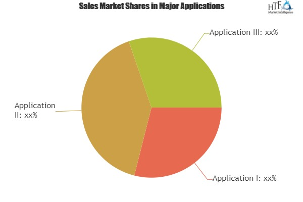 Car Multimedia System Market Qualitative Analysis Reveals Amazing Growth|Robert Bosch, Clarion Corp, Kenwood