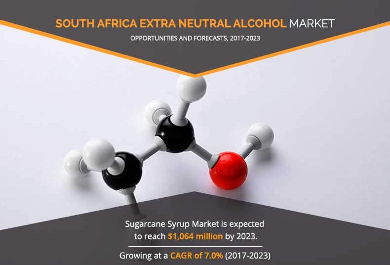 South Africa Extra Neutral Alcohol Projected to Reach $1,064 million  by 2023