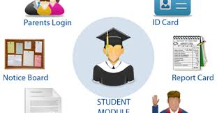 Academic Software Market Size, Status and Forecast Opportunities by 2019-2025: Campus Cafe, Canvas LMS, Qualtrics