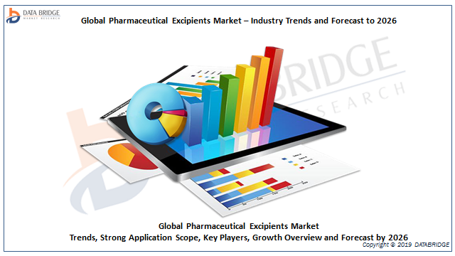 New Research Focusing on Pharmaceutical Excipients Market Growth with Trends, Analysis by Regions, Type, Application, Restraints, and Top Key Players - Global Forecast to 2025