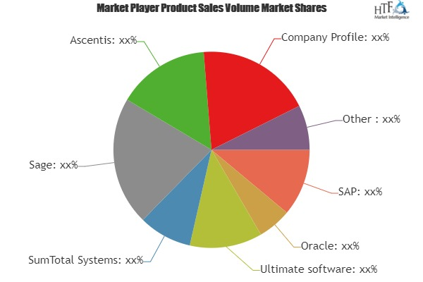 HR Payroll Software Market to See Phenomenal Growth during 2019 to 2024| Ultimate software, SumTotal Systems, Ascentis