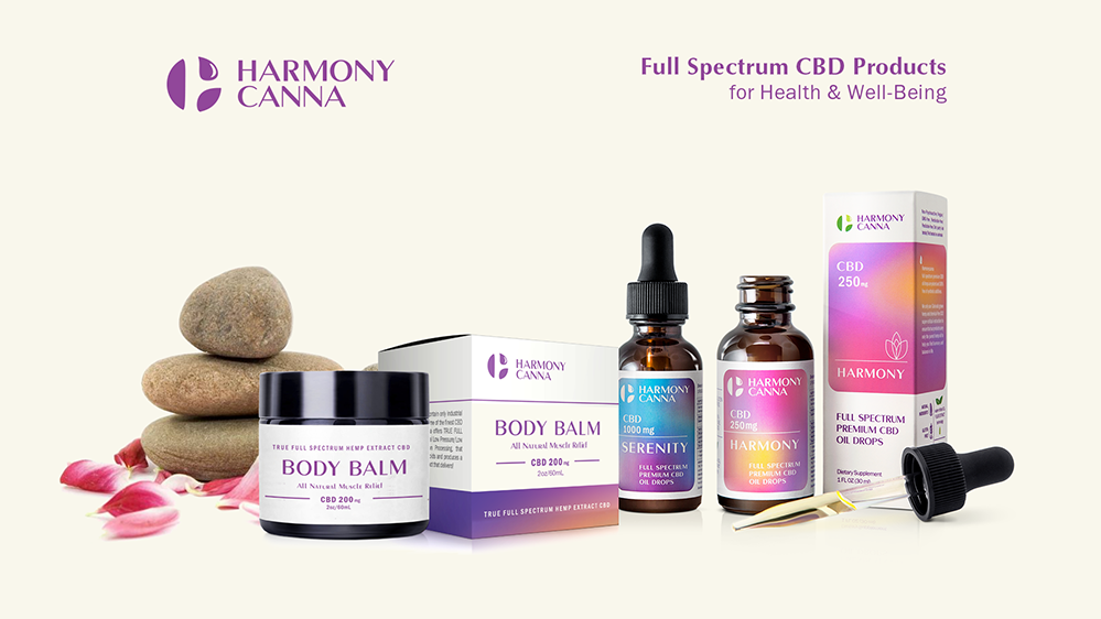 Harmonycanna is utilizing Mr. Checkout\'s Fast Track Program to reach Independent Beauty Stores Nationwide.