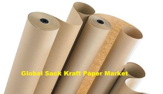 Global Sack Kraft Paper Market 2019 – 2026 Leading Key Players WestRock Company, Nordic Paper, BillerudKorsnäs, Canfor, Segezha Group, Gascogne, Natron-Hayat d.o.o., Mondi, Canadian Kraft Paper Ltd.,