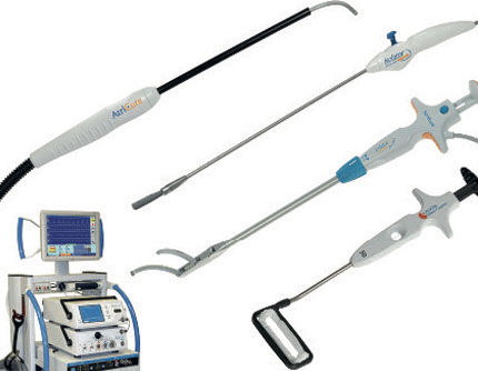 Cardiac Surgical Devices Market to Witness Increasing Growth $2,124 Million at CAGR of 3.2% In 2023 | Allied Market Research