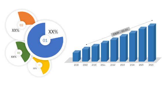 Excellent Growth of Light Vehicles Market  Groupe Renault, Nissan, Tata Motors, MITSUBISHI MOTORS