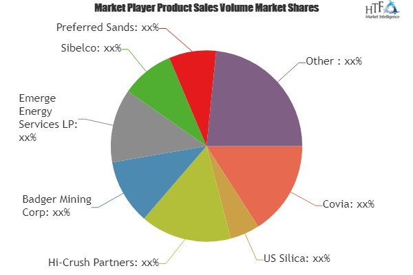Silica Sand Market to Witness Huge Growth by 2025 | Covia, US Silica, Hi-Crush Partners, Badger Mining, Emerge Energy Services