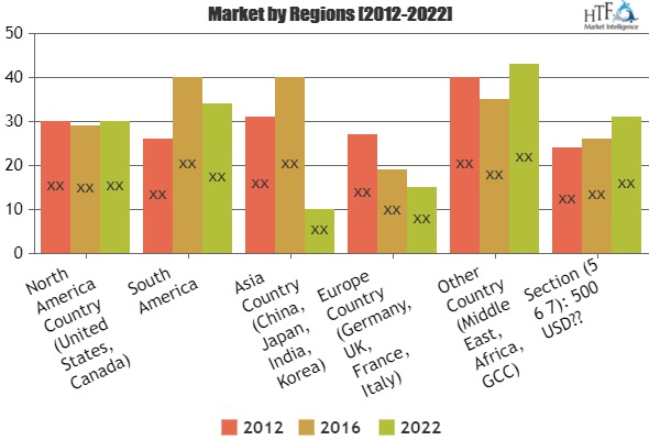 Healthcare Claims Management Market Expectation Surges With Rising Demand And Changing Trends|Athenahealth, Cerner, Allscripts