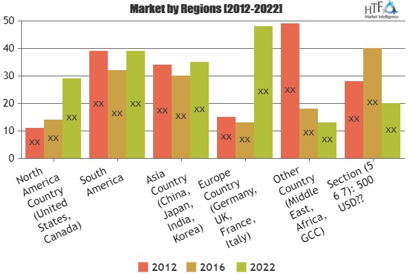Parking Management Solution Market Expectation Surges With Rising Demand And Changing Trends|Amano, Swarco, Q-Free