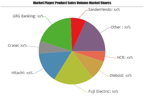 Self-service Kiosk Market to Witness Massive Growth by 2025: NCR, Diebold, Fuji Electric, Hitachi, Crane, GRG Banking