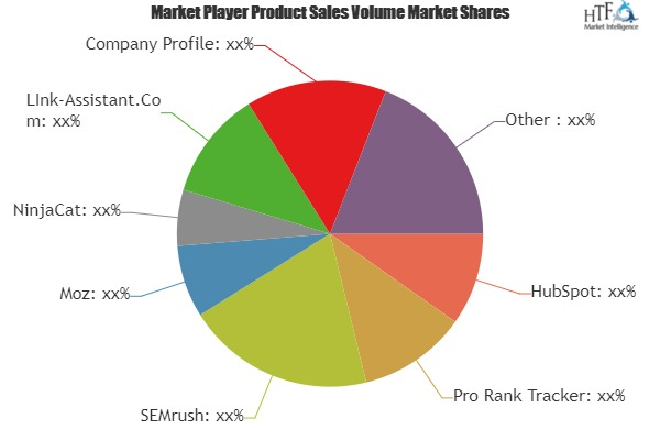 SEO Software Market to see Major Growth by 2024| HubSpot, Pro Rank Tracker, SEMrush