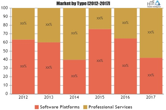 Virtual Payment Terminal Market to Observe Strong Growth by Key Players| Panasonic, PAX Technology, Samsung Electronics