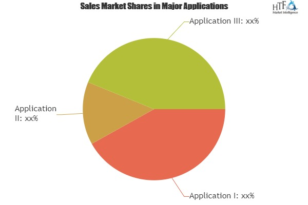Secure MCU : Low Spending of Giants may Delay Ambitious Market Sales Estimation|NXP Semiconductors, STMicroelectronics, Samsung