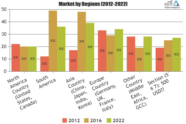 Non-Alcoholic Drinks Market with Newest Industry Data, Future Trends and Forecast 2019-2025|Attitude Drink, AG Barr, DyDo Drinco