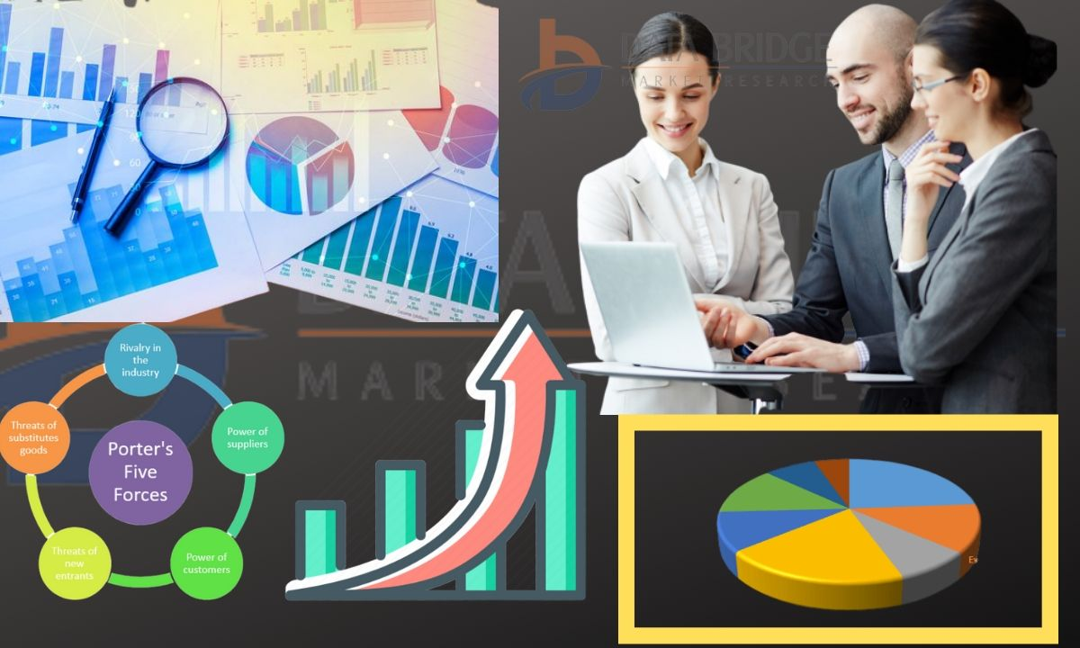 Multi domain controller market Future Projections and competitive Landscape by 2026 - Continental, Bosch, NXP Semiconductors, Texas Instruments, Mitsubishi Electric, NVIDIA, Qualcomm, Hitachi, so on