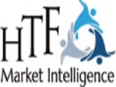 Quantum Computing Market Still Has Room to Grow   Emerging Players Google, IBM, Intel, Microsoft, Anyon Systems