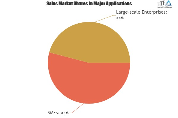 How Stored Program Control(SPC) Exchange Market will Shape having Biggies with Strong Fundamentals-Ericsson, Panasonic, SPC