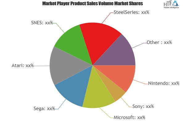 Video Game Controller Market to see Stunning Growth with Key Players| Nintendo, Sony, Microsoft