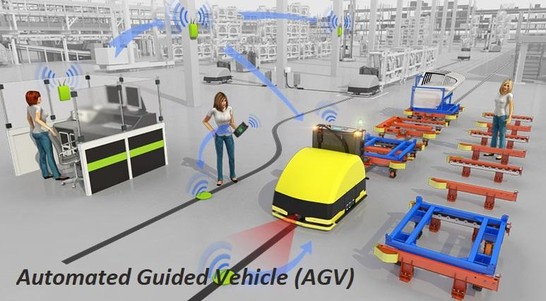 Automated Guided Vehicle (AGV) Market: Enterprise Competition Pattern, Advantages and Disadvantages of Enterprise Products and Industry Development Trends 2019-2024