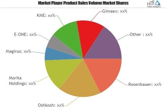 Special Fire Truck Market is Booming Worldwide | Oshkosh, Morita Holdings, Magirus, E-ONE, KME
