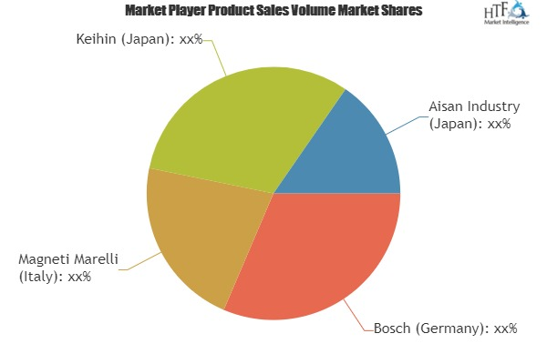 Automotive Air Fuel Module Market to Witness Huge Growth by 2025 | Leading Players: Bosch, Magneti Marelli, Keihin