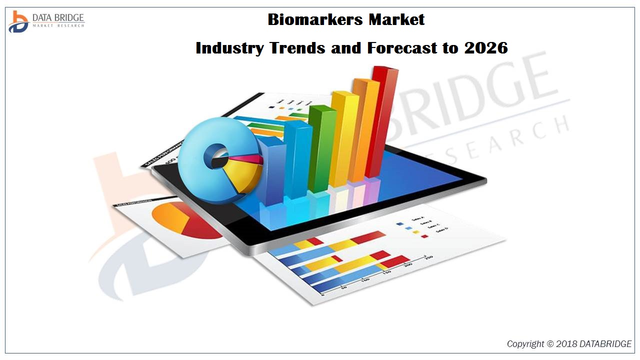 Biomarkers Market  Research, Industry Analysis Report With QIAGEN, Merck, Enzo Life Sciences, Singulex, Bio-Rad Laboratories, PerkinElmer, EKF Diagnostics, Signosis, MESO