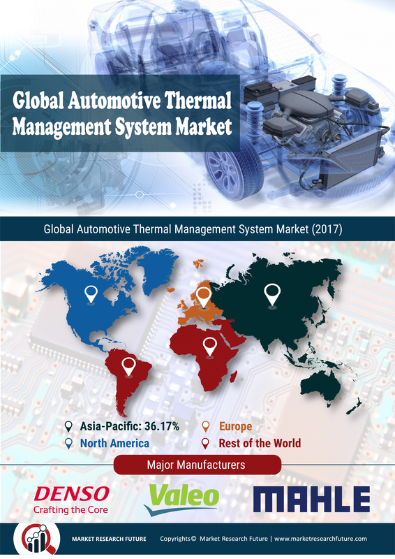 Automotive Thermal Management System Market 2019 Size, Share, Growth, Trends, Competitive Landscape, Emerging Technologies, Regional Analysis With Global Industry Forecast To 2023