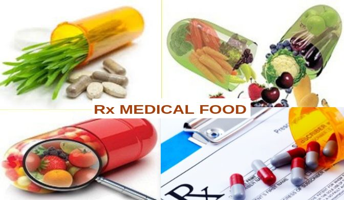 Rx Medical Food Market Insights, Size, Share, Opportunity Analysis, and Industry Forecast till 2025
