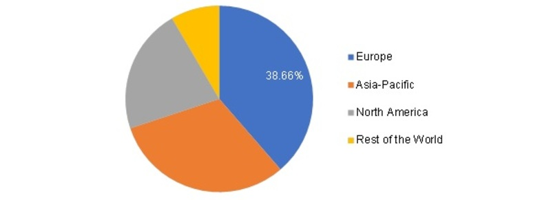 Automotive Engine Management System Market 2019 Global Industry Analysis By Size, Growth, Opportunities, Share, Trends, Competitive Landscape, Emerging Technologies, With Regional Forecast To 2023
