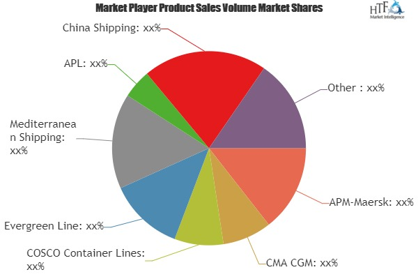 Container Shipping Market Vision and Beyond by 2020   APM-Maersk, CMA CGM, Evergreen Line, APL, China Shipping