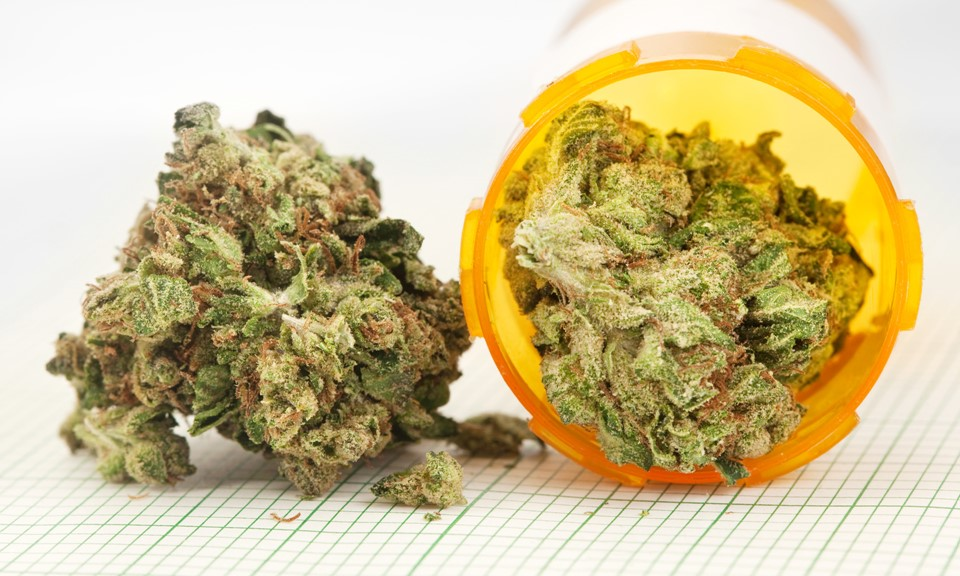 New Opportunities in Medical Cannabis Market 2019 Growth, Segmentation