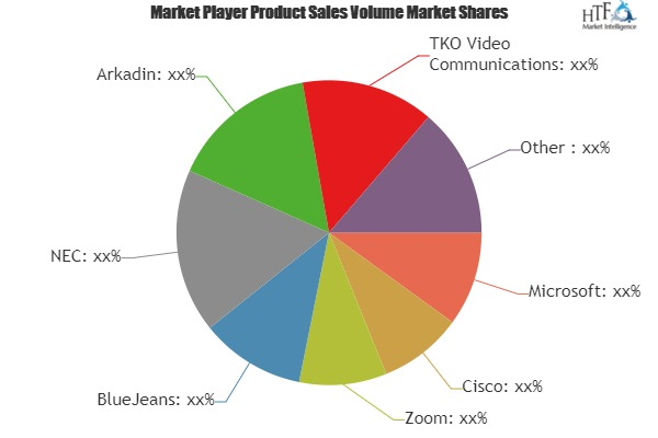 Cloud Video Conferencing Market in-Depth Analysis with key players | Vidyo, Starleaf, Kedacom, Arkadin