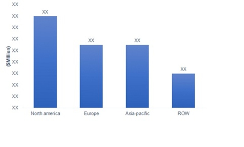 Block Paving Market: Global Trends By Pavers, Glazed Clay Bricks, and Wall Block With Business Growth, Competition Strategies, Opportunities, Challenges, Historical Analysis and Industry Outlook 2022